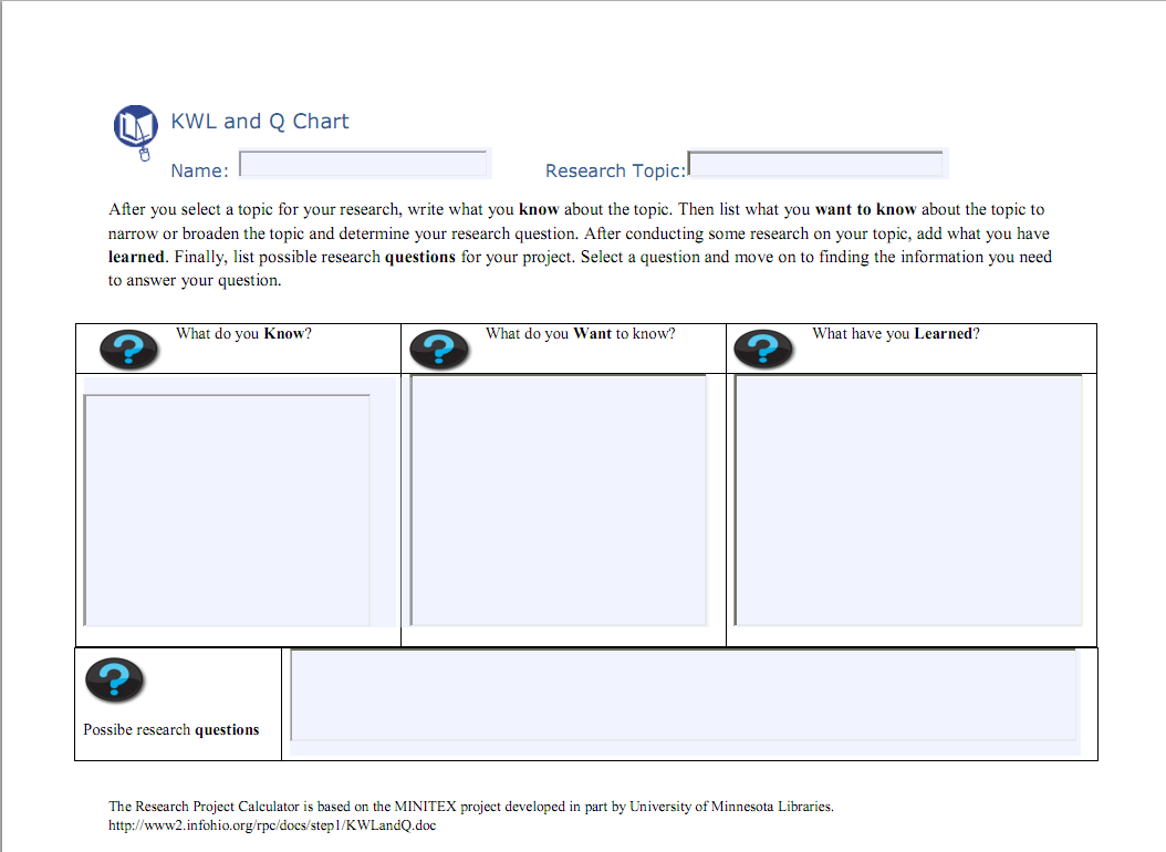 need to know chart 1 K-w-l charts are graphic organizers that help students organize information  before,  have students respond to the first prompt in column 1: what do you  know.